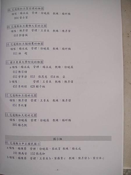 2014.06.08-花蓮明義國小-花蓮縣103年縣長盃滑輪溜冰錦標賽-團隊名冊2