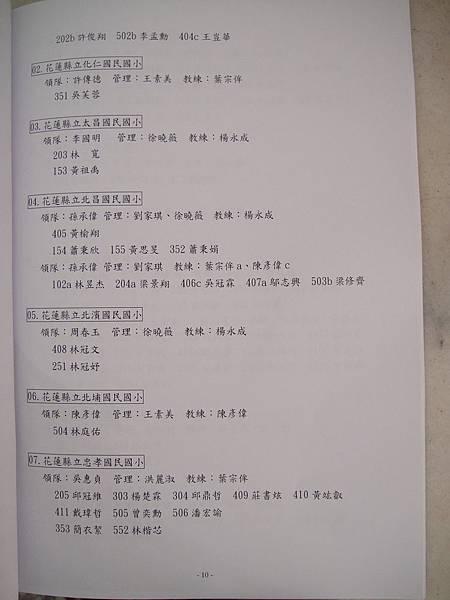 2014.06.08-花蓮明義國小-花蓮縣103年縣長盃滑輪溜冰錦標賽-團隊名冊3