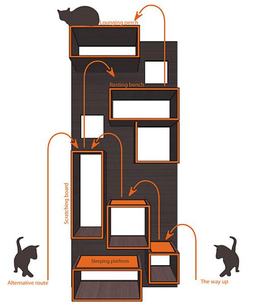 Design cat tree - Exclusive scratching trees Reading Cat furniture-144239