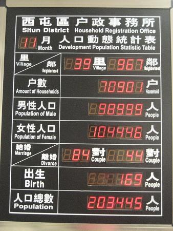 統計表.JPG