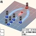 兩翼進攻_攻擊+20%防禦-10%