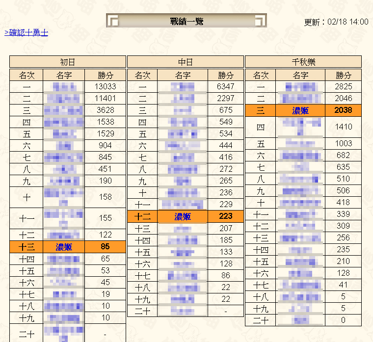 戰績一覽_20130218