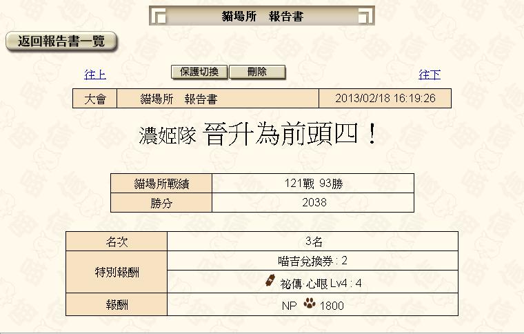 貓場_20130218_晉升前頭四