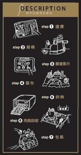 動手玩menu2.jpg