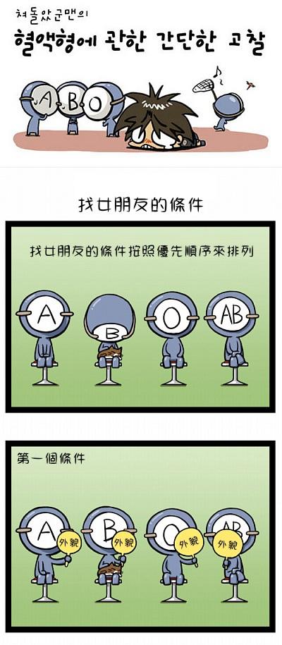 血型爆笑漫畫最新版1(找女朋友條件).jpg