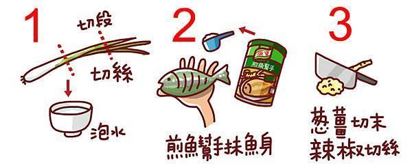 煎魚幫手ok-9