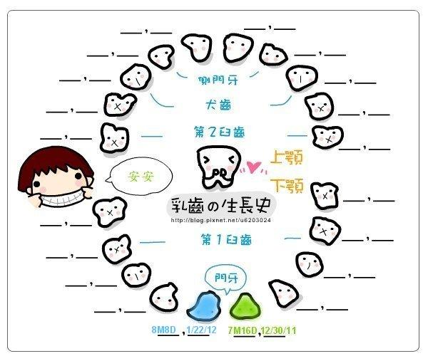 安安乳牙生長圖-[8M8D] 20120122 第二顆牙.jpg