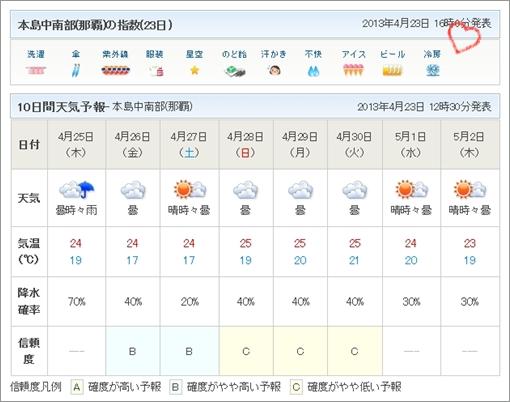 天氣預報_2