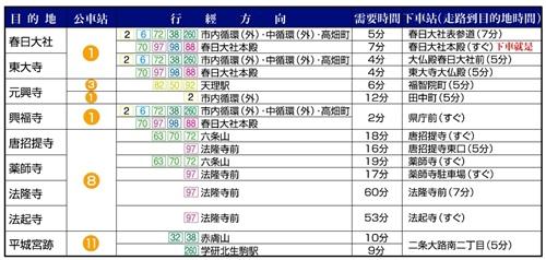 12_奈良公車_2.jpg