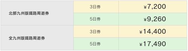 北九州JR PASS_18