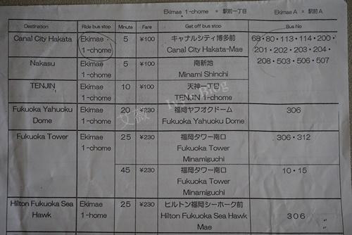 百元公車_4.JPG