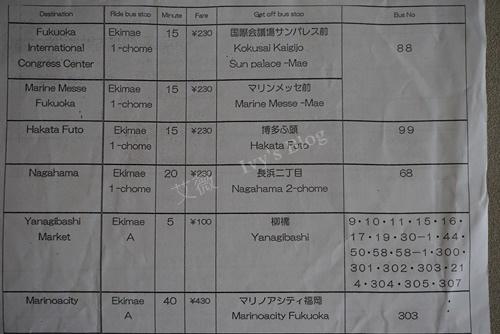百元公車_6.JPG