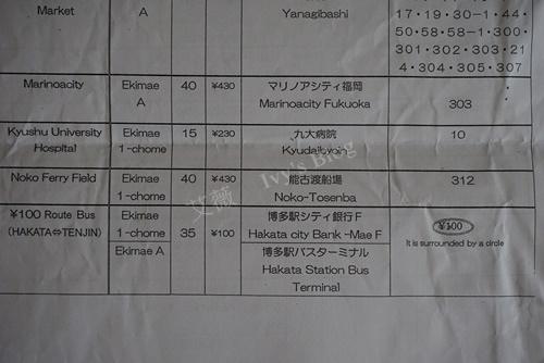 百元公車_7.JPG