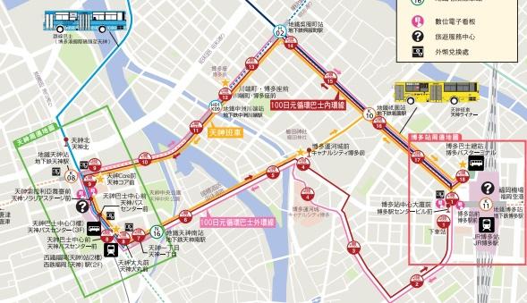 循環巴士路線