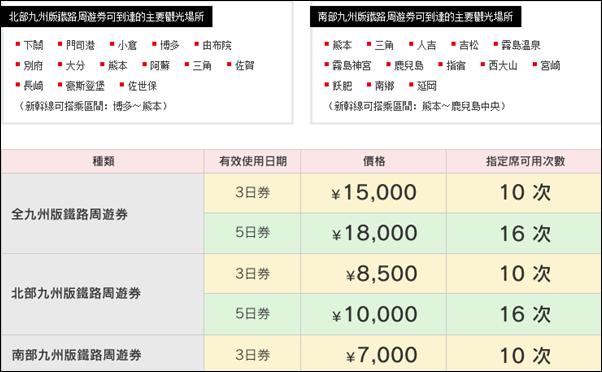 JR全九州周遊券_3