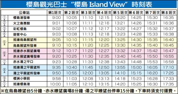 櫻島Isand View時刻表