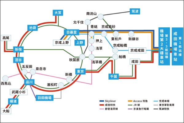 成田機場交通_2