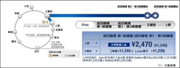 skyliner_1