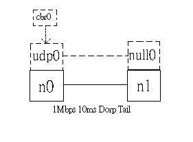 兩端點拓樸.JPG