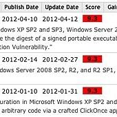 2008 Server CVE弱點清單