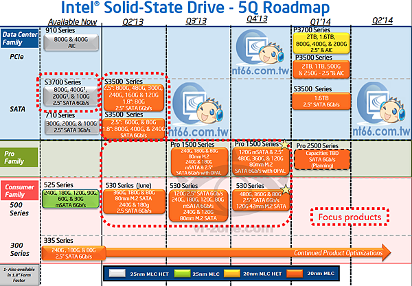 intel_ssd_roadmap_june.png