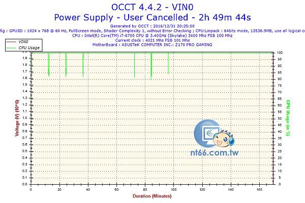 2016-12-31-20h24-Voltage-VIN0.png