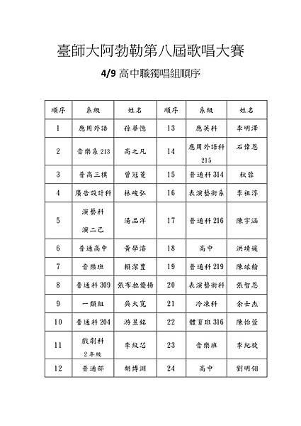 0409高中職獨唱組順序.jpg