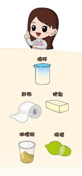 咖哩彩畫師1-09.jpg