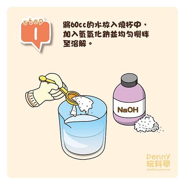 肥皂DIY-01