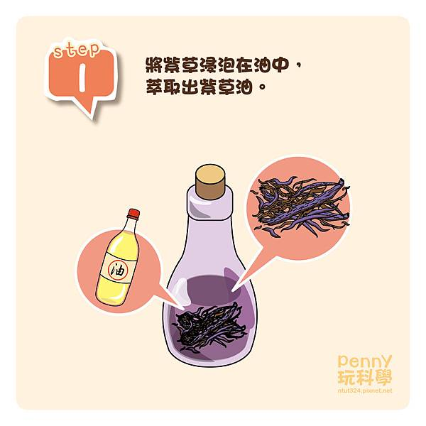 紫草膏-01