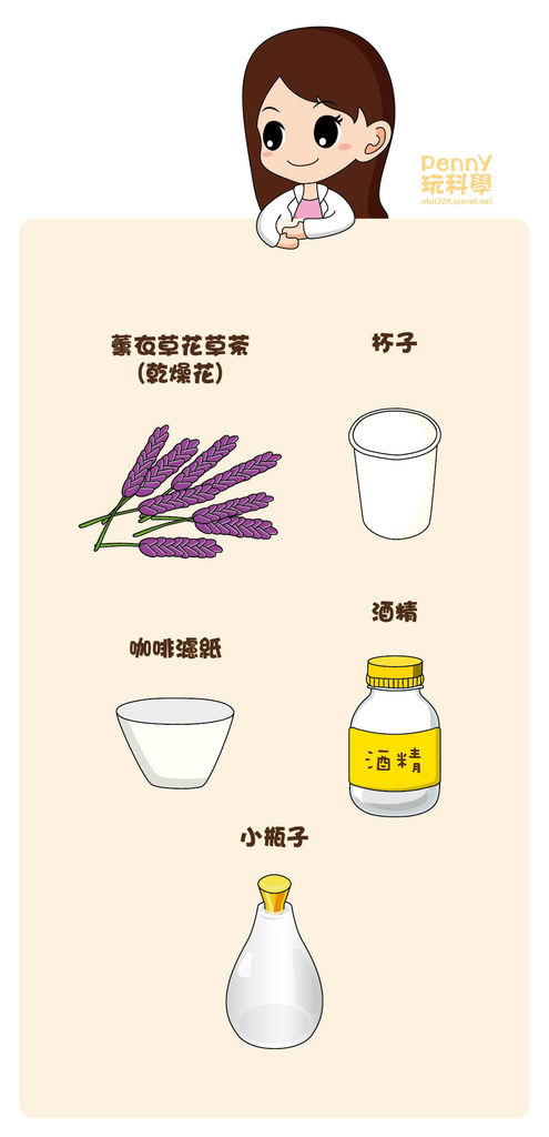 香水萃取-06.jpg