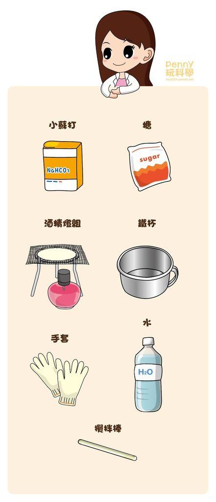 部落格_胖胖膨糖-05.jpg