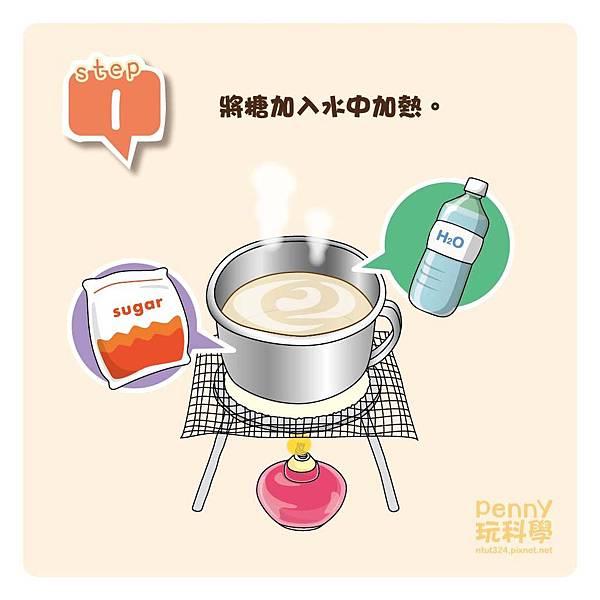 部落格_胖胖膨糖-01.jpg
