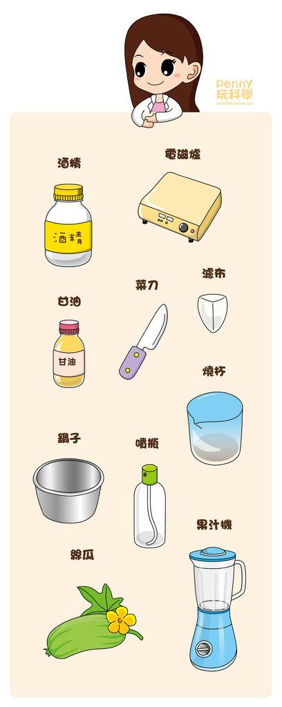 部落格_護膚絲瓜水-05.jpg