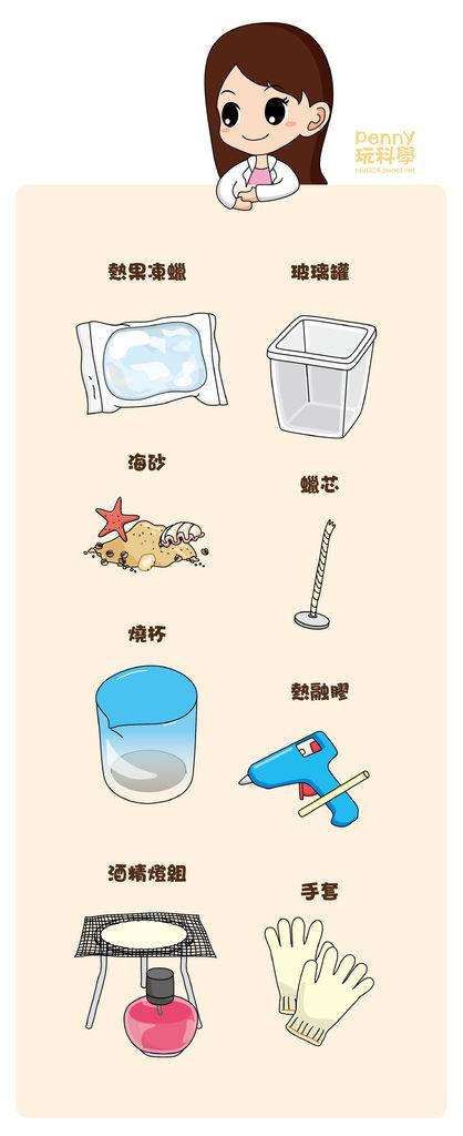 部落格_果凍蠟燭-05.jpg