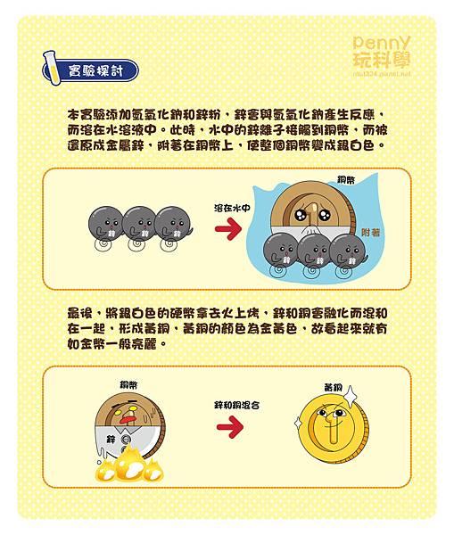 部落格_變色硬幣-06.jpg