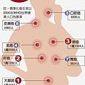 十大癌症2014.04.16_A016.jpg