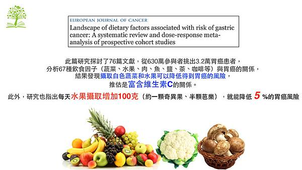 蔬果與胃癌.001.jpeg