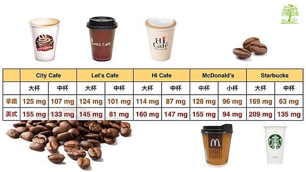咖啡因含量.001.jpeg