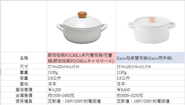 鍋子比較2.jpg