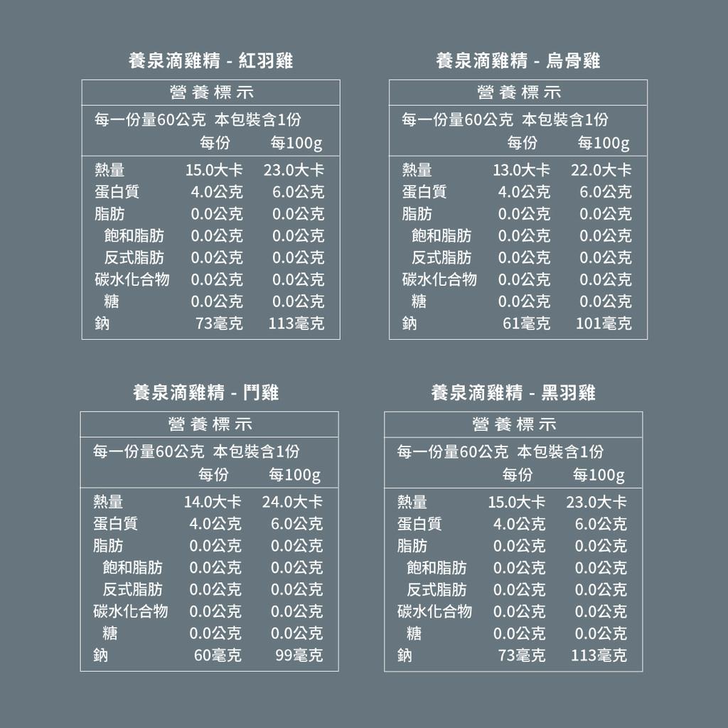養泉-滴雞精-上架圖-201124-2.jpg