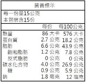 四十大盜新品營養標示_100%腰果抹醬-絲滑2.jpg