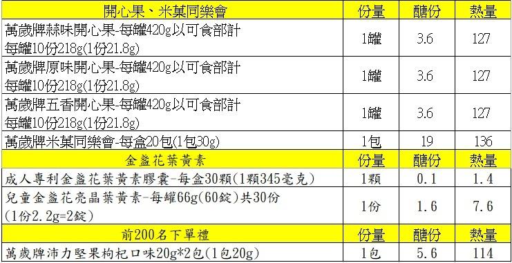 商品營養標示總整理2.jpg