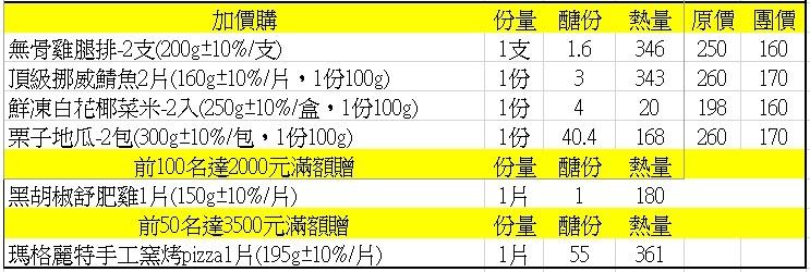 營養標示2.jpg