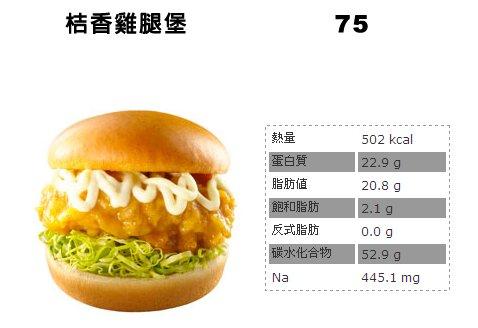02.桔香雞腿堡營養成份.jpg