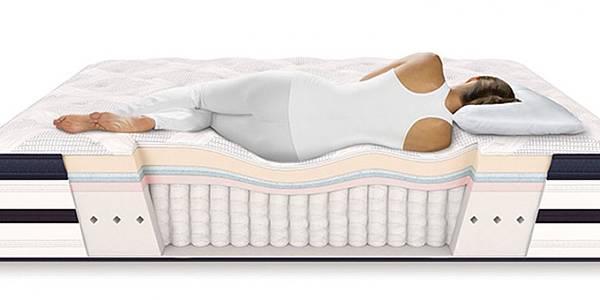 人體工學床墊