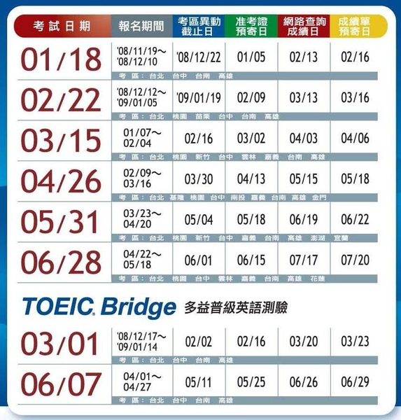 2009上半年度TOEIC公開測驗考期表.JPG