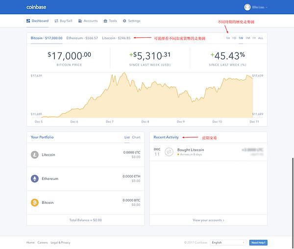 Coinbase-網站教學-加密貨幣-比特幣-bitcoin-怎麼買.png