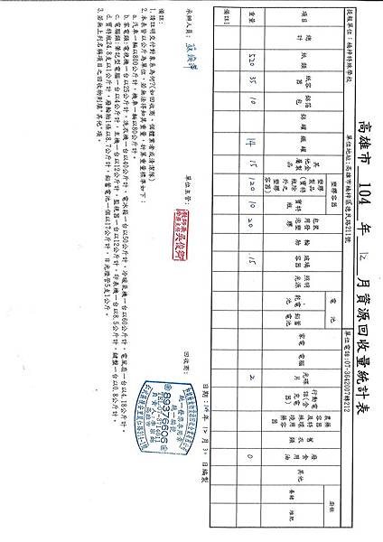 104-12月及105-1月份資源回收報表