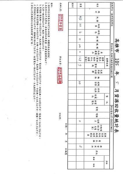 105-5月份資源回收報表